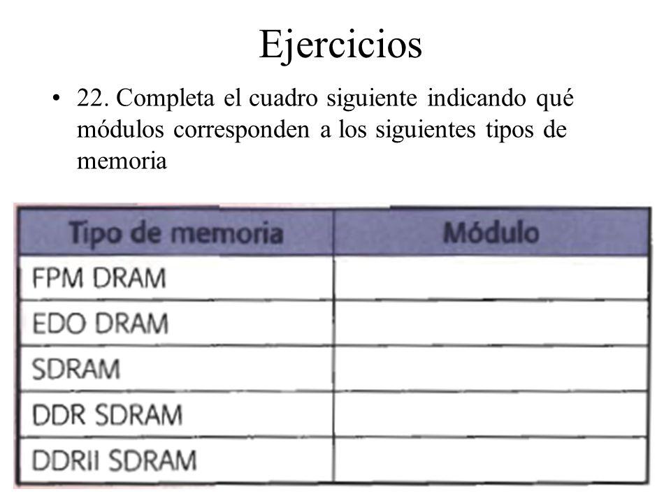 Ejercicios 22.