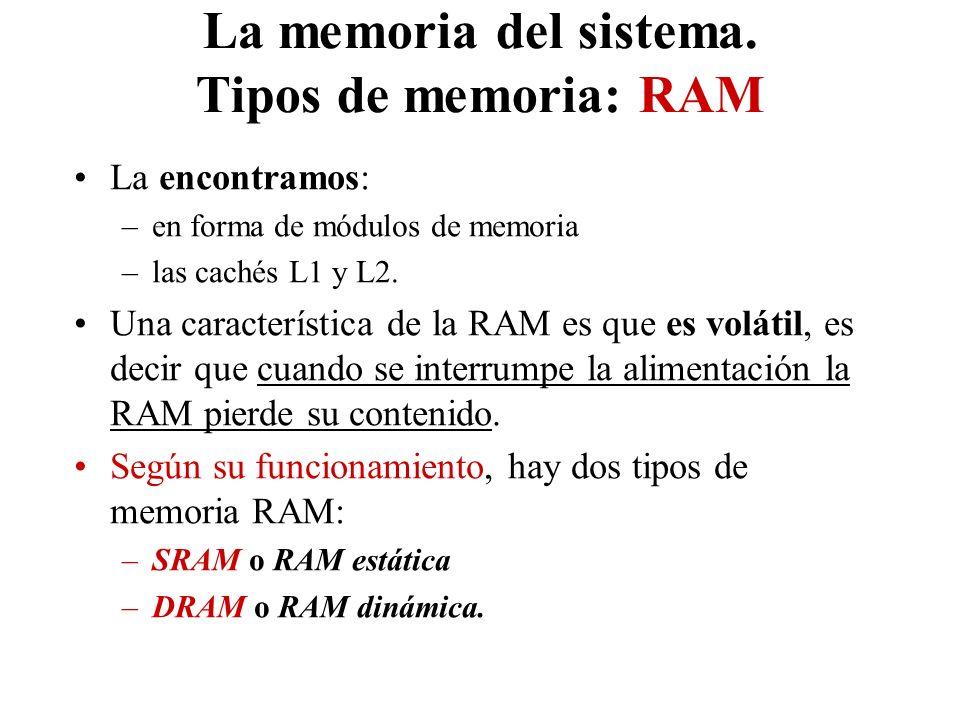 La memoria del sistema. Tipos de memoria: RAM