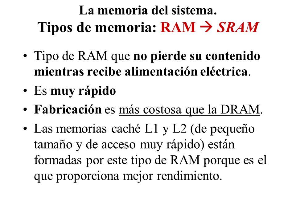 La memoria del sistema. Tipos de memoria: RAM  SRAM