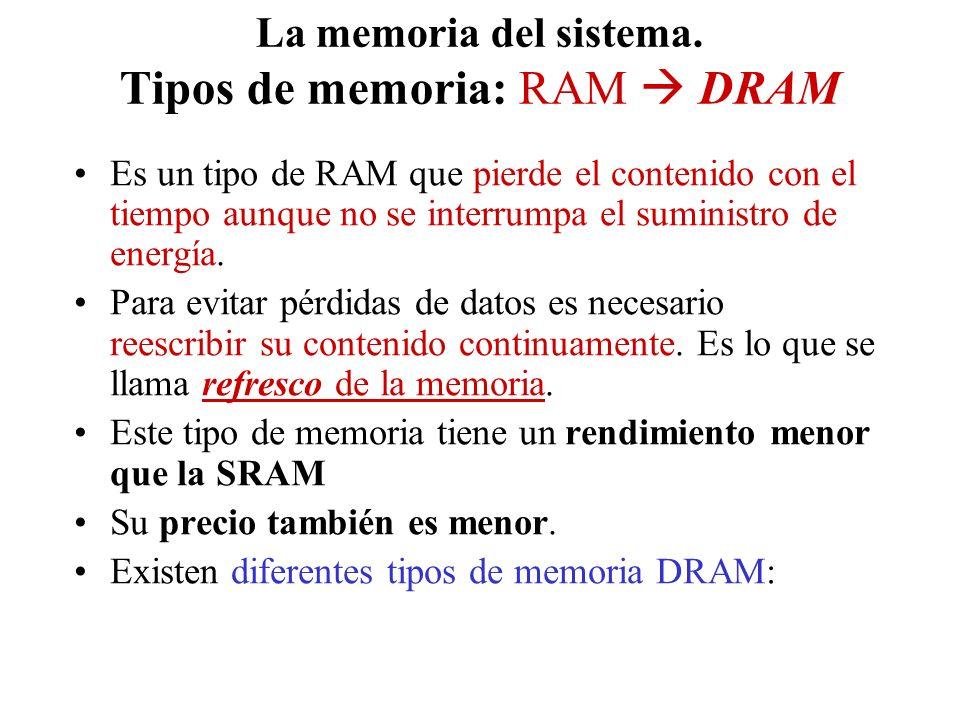 La memoria del sistema. Tipos de memoria: RAM  DRAM