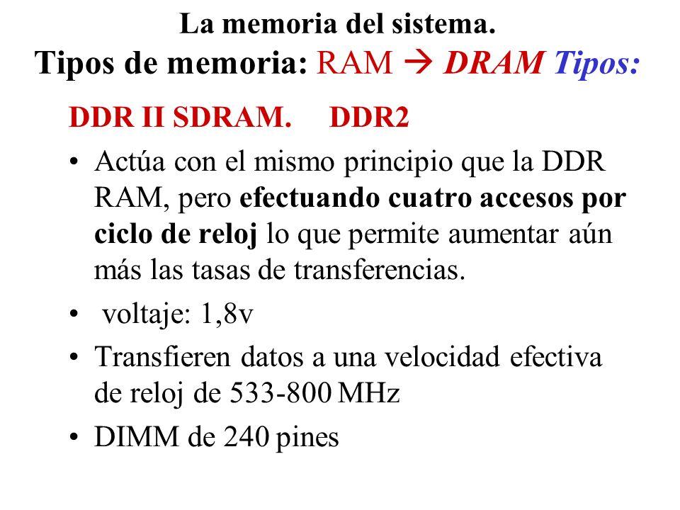 La memoria del sistema. Tipos de memoria: RAM  DRAM Tipos: