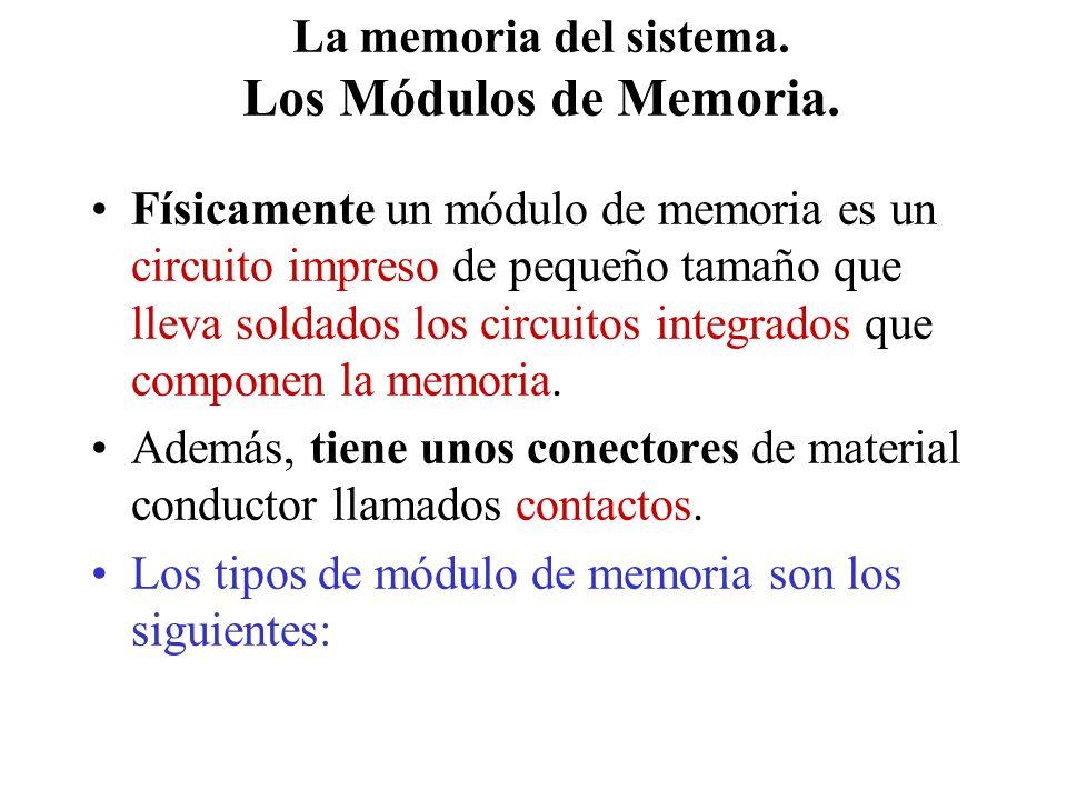 La memoria del sistema. Los Módulos de Memoria.