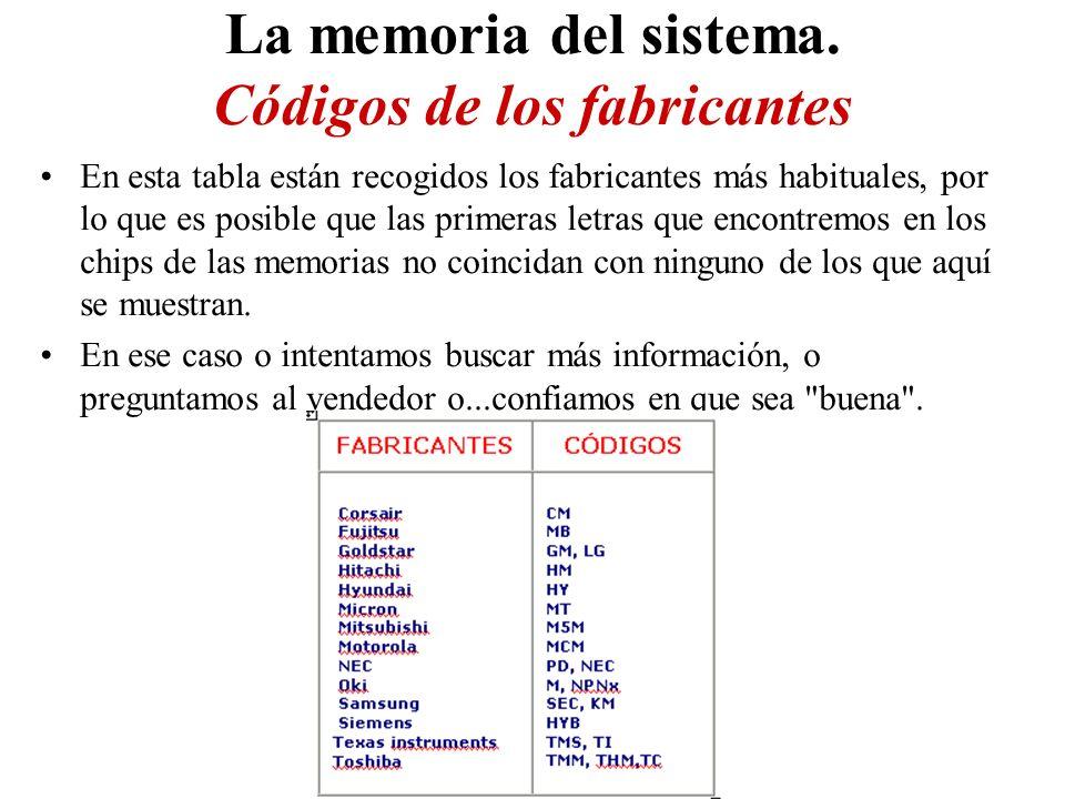 La memoria del sistema. Códigos de los fabricantes