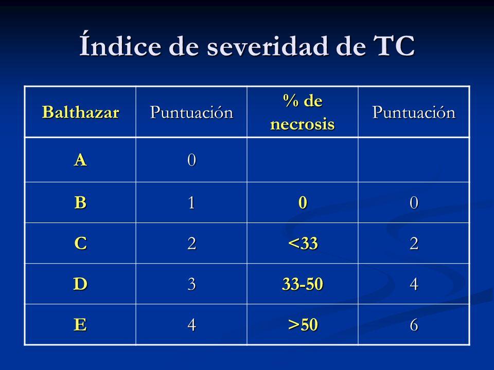 Índice de severidad de TC
