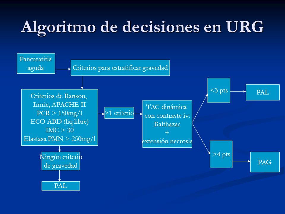 Algoritmo de decisiones en URG
