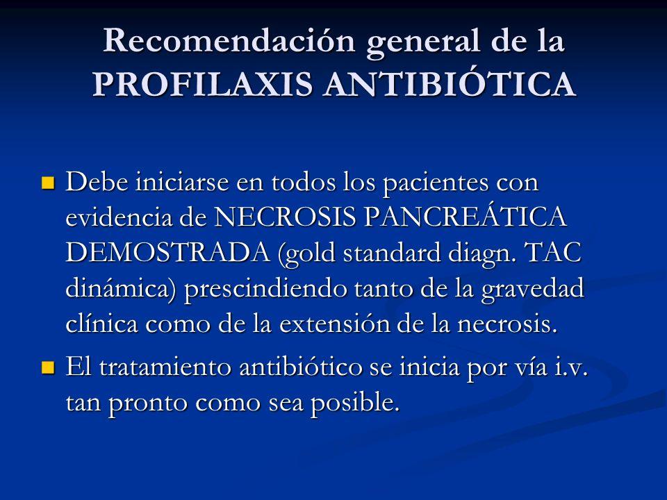 Recomendación general de la PROFILAXIS ANTIBIÓTICA