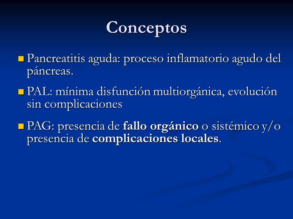 Conceptos Pancreatitis aguda: proceso inflamatorio agudo del páncreas.