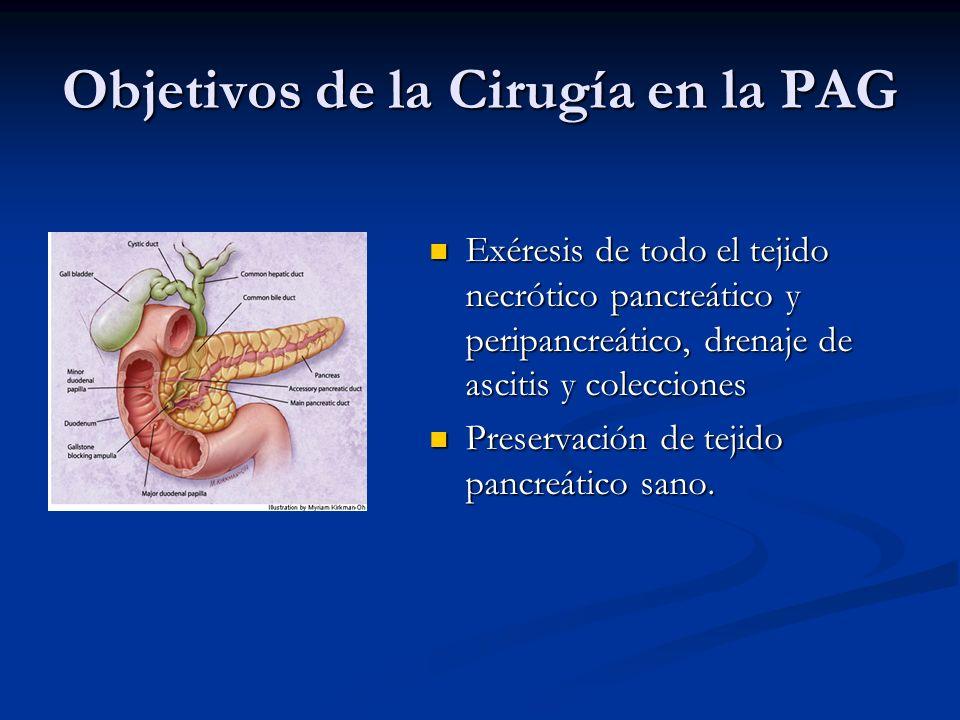 Objetivos de la Cirugía en la PAG