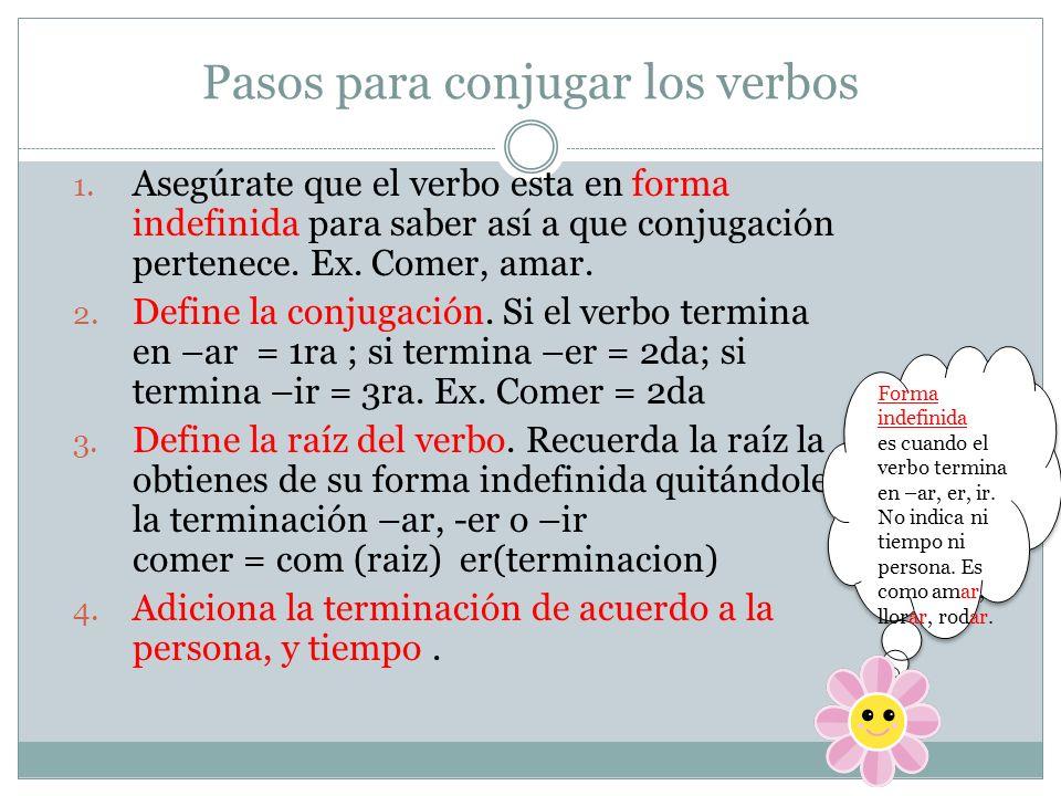Pasos para conjugar los verbos