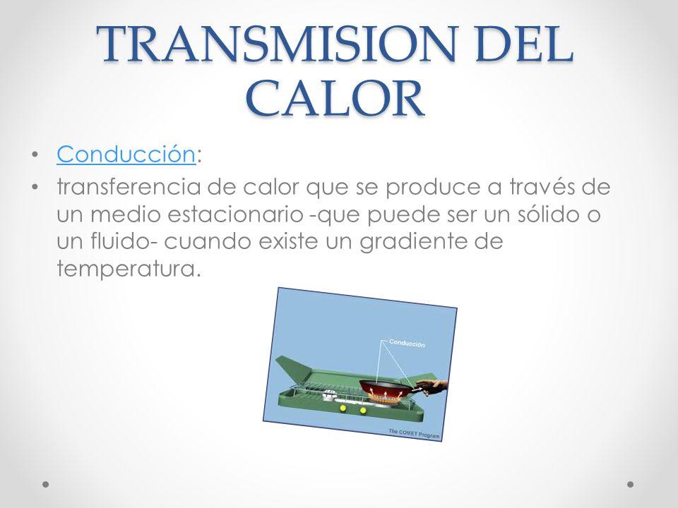 TRANSMISION DEL CALOR Conducción: