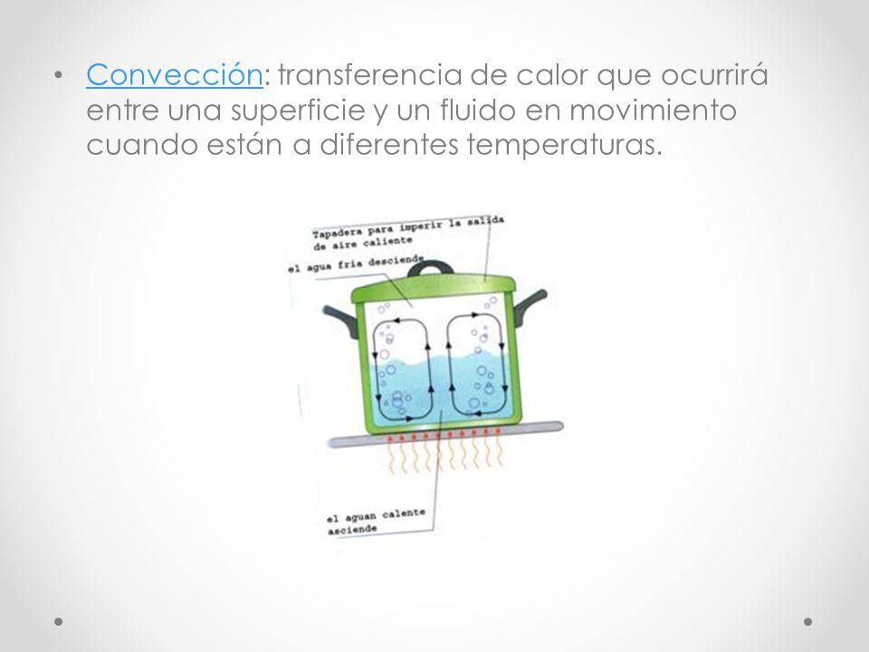 Convección: transferencia de calor que ocurrirá entre una superficie y un fluido en movimiento cuando están a diferentes temperaturas.