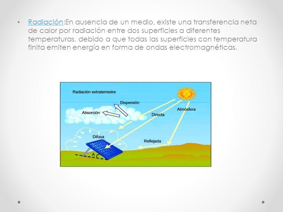 Radiación:En ausencia de un medio, existe una transferencia neta de calor por radiación entre dos superficies a diferentes temperaturas, debido a que todas las superficies con temperatura finita emiten energía en forma de ondas electromagnéticas.