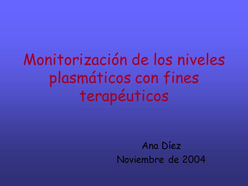 Monitorización de los niveles plasmáticos con fines terapéuticos