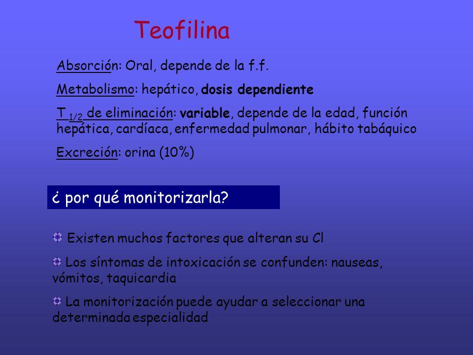 Teofilina ¿ por qué monitorizarla