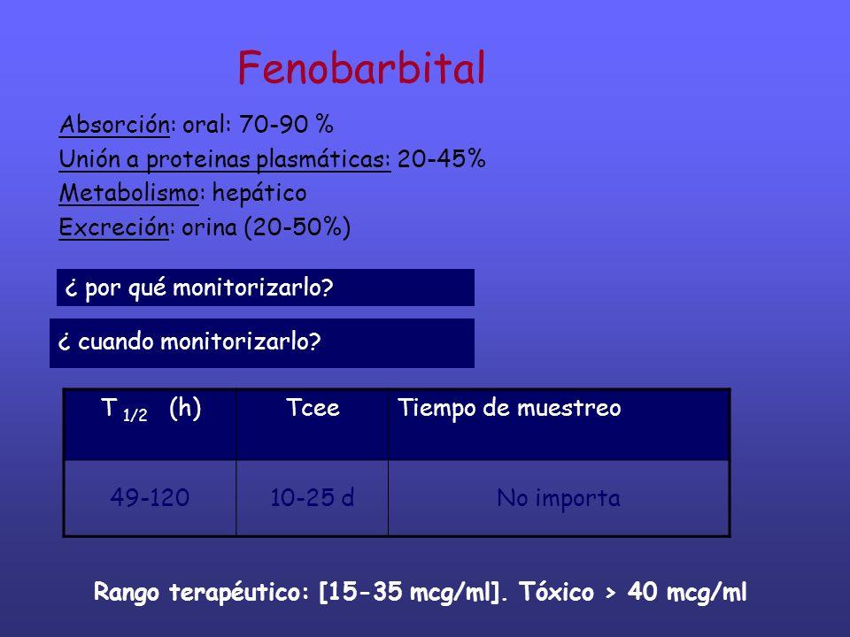 Fenobarbital Absorción: oral: 70-90 %