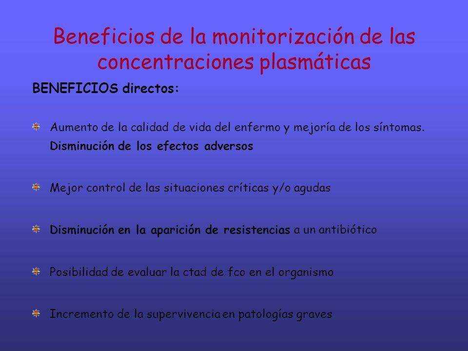 Beneficios de la monitorización de las concentraciones plasmáticas