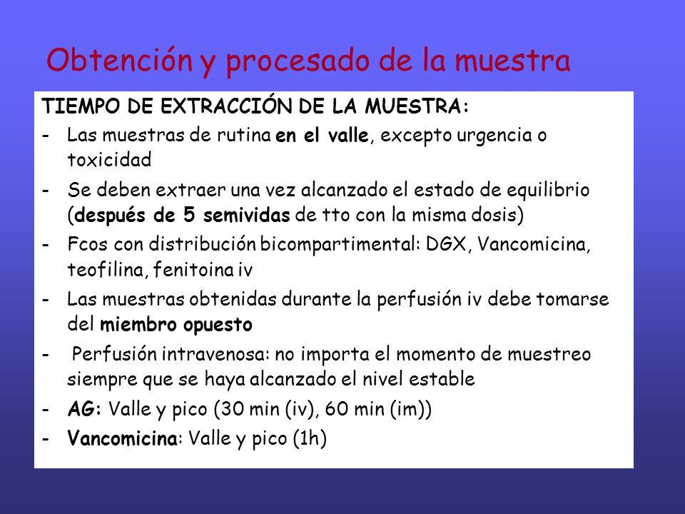 Obtención y procesado de la muestra
