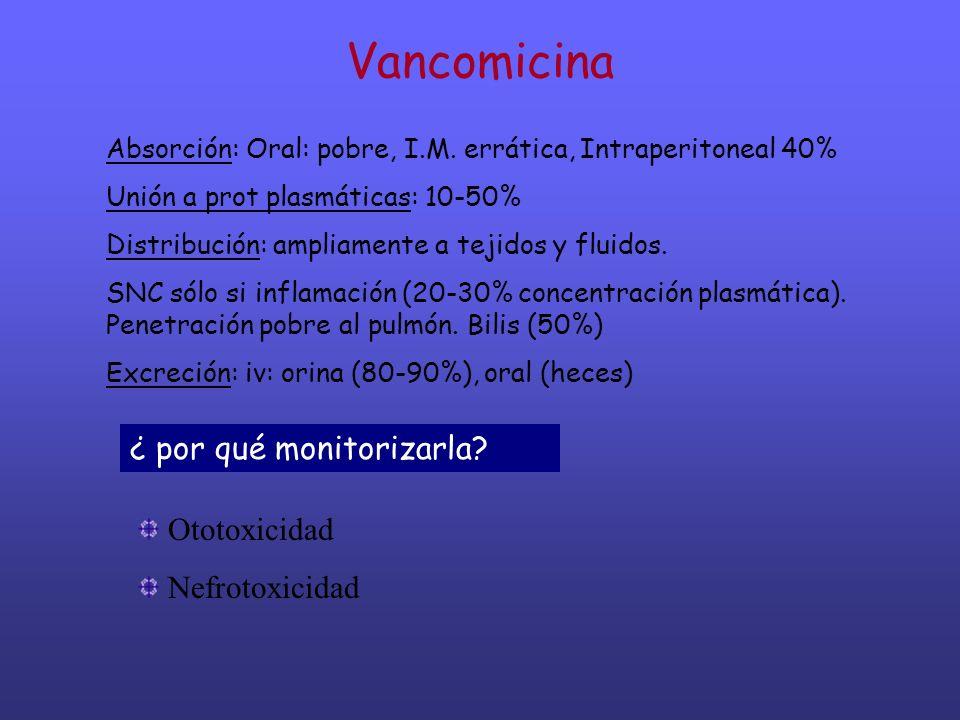 Vancomicina ¿ por qué monitorizarla Ototoxicidad Nefrotoxicidad