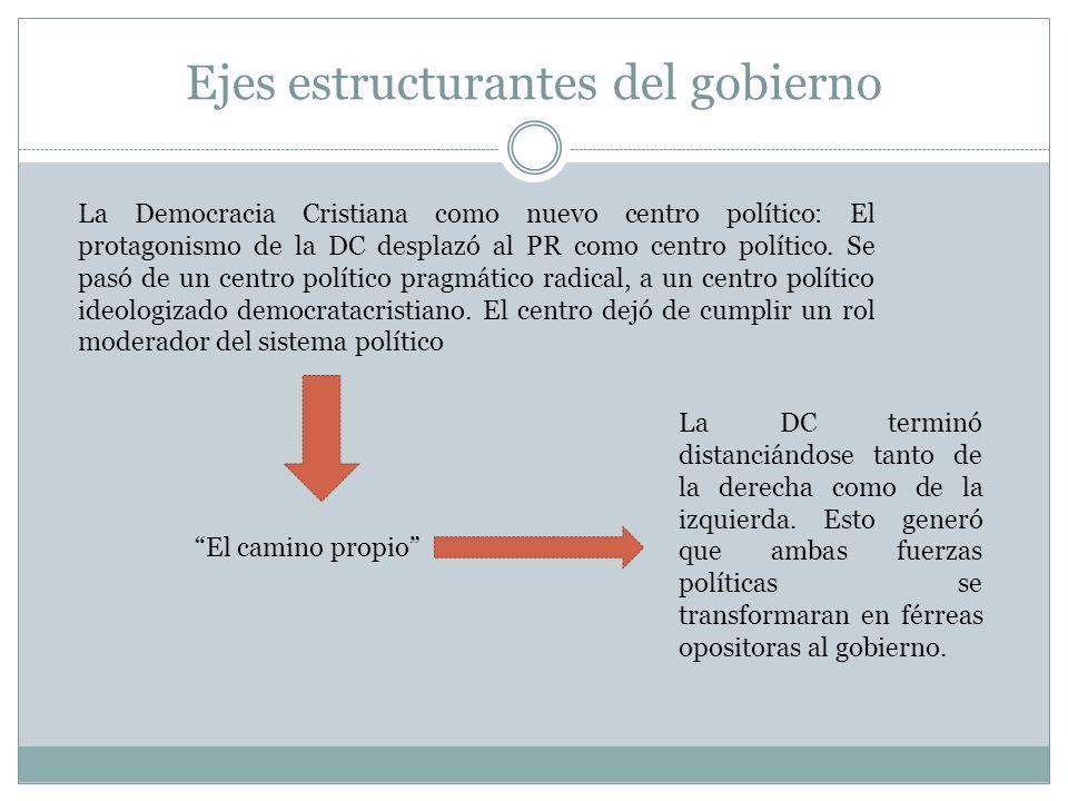 Ejes estructurantes del gobierno