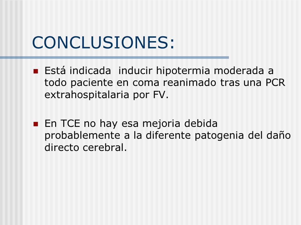 CONCLUSIONES:Está indicada inducir hipotermia moderada a todo paciente en coma reanimado tras una PCR extrahospitalaria por FV.