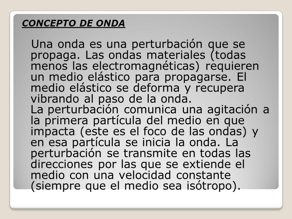 CONCEPTO DE ONDA
