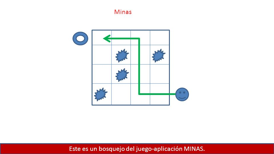 Este es un bosquejo del juego-aplicación MINAS.