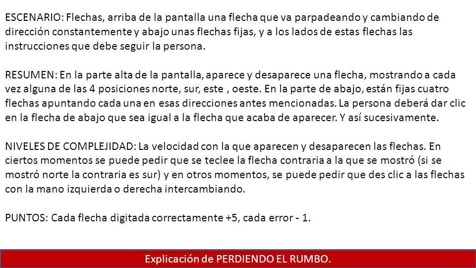 Explicación de PERDIENDO EL RUMBO.