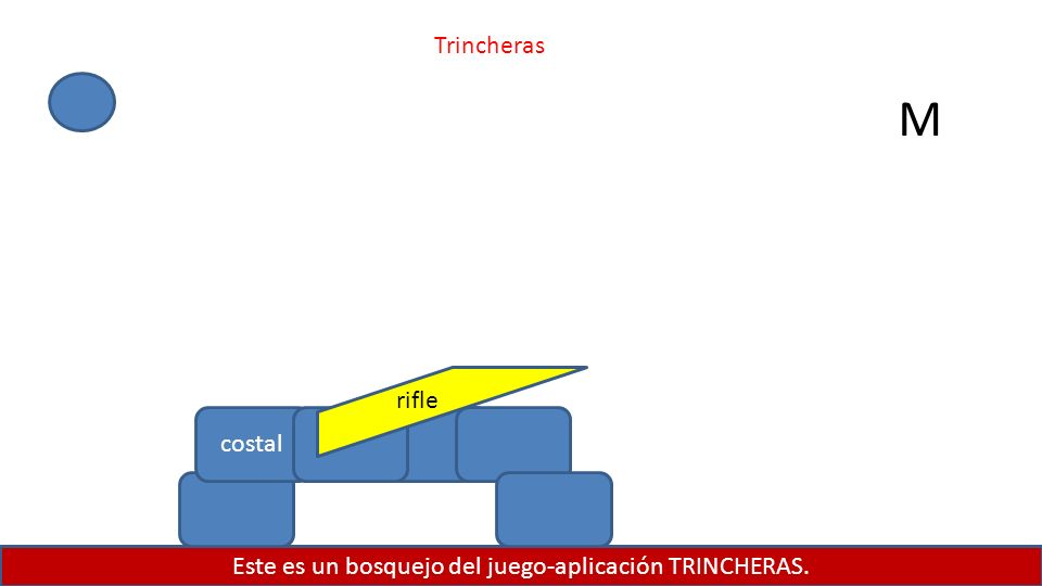 Este es un bosquejo del juego-aplicación TRINCHERAS.