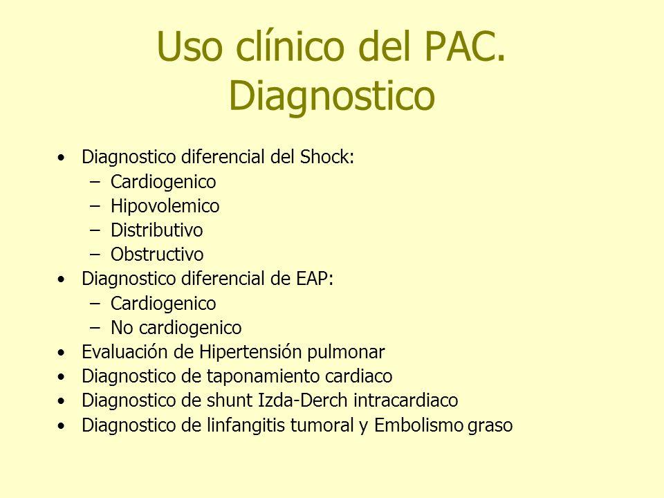 Uso clínico del PAC. Diagnostico