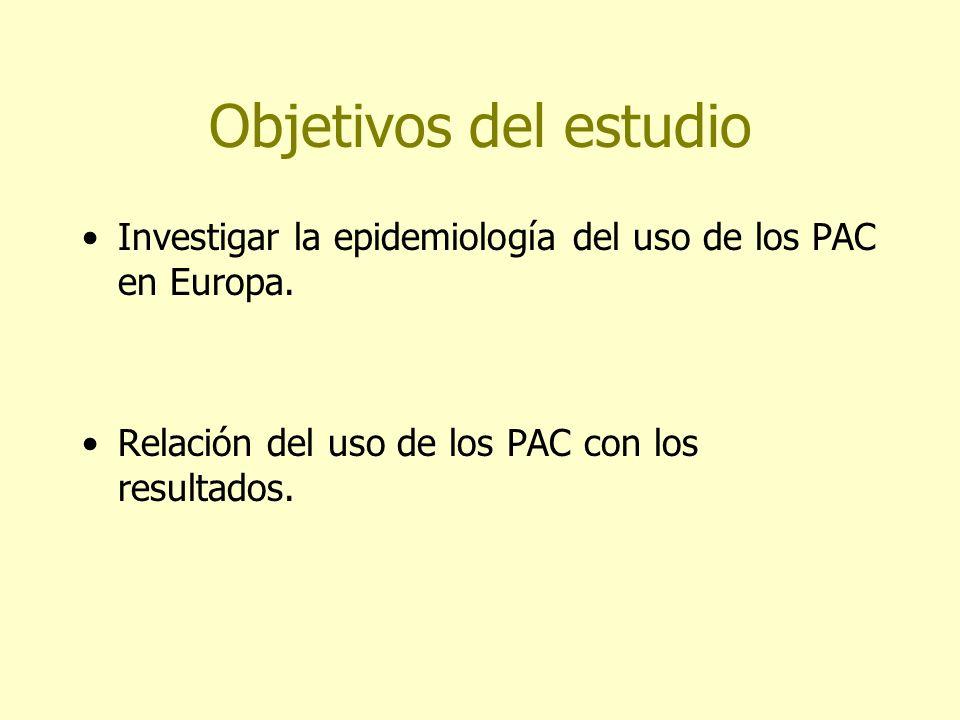 Objetivos del estudioInvestigar la epidemiología del uso de los PAC en Europa.