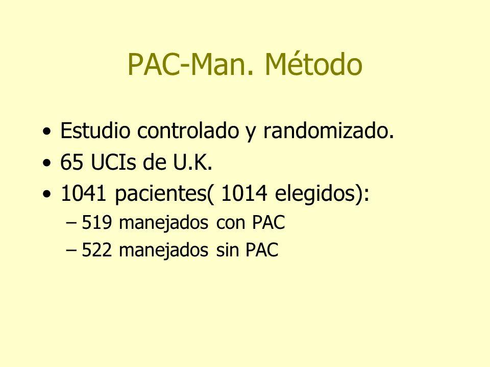 PAC-Man. Método Estudio controlado y randomizado. 65 UCIs de U.K.