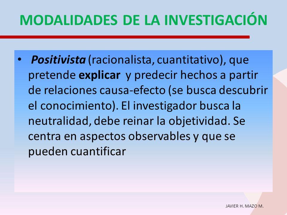 MODALIDADES DE LA INVESTIGACIÓN