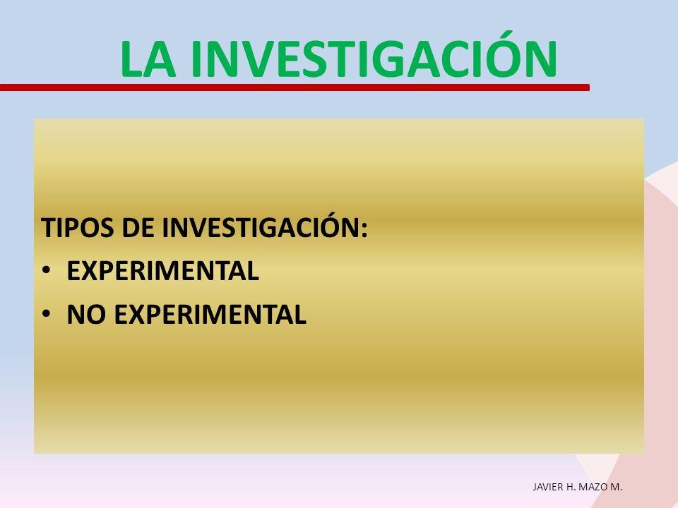 LA INVESTIGACIÓN TIPOS DE INVESTIGACIÓN: EXPERIMENTAL NO EXPERIMENTAL