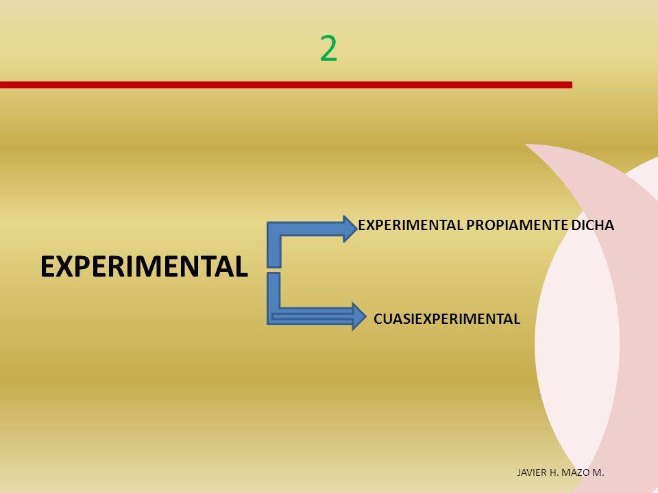 2 EXPERIMENTAL PROPIAMENTE DICHA EXPERIMENTAL CUASIEXPERIMENTAL