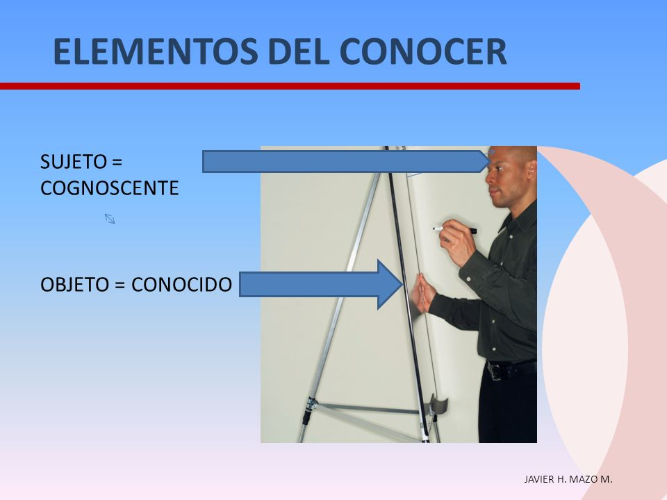 ELEMENTOS DEL CONOCER SUJETO = COGNOSCENTE OBJETO = CONOCIDO