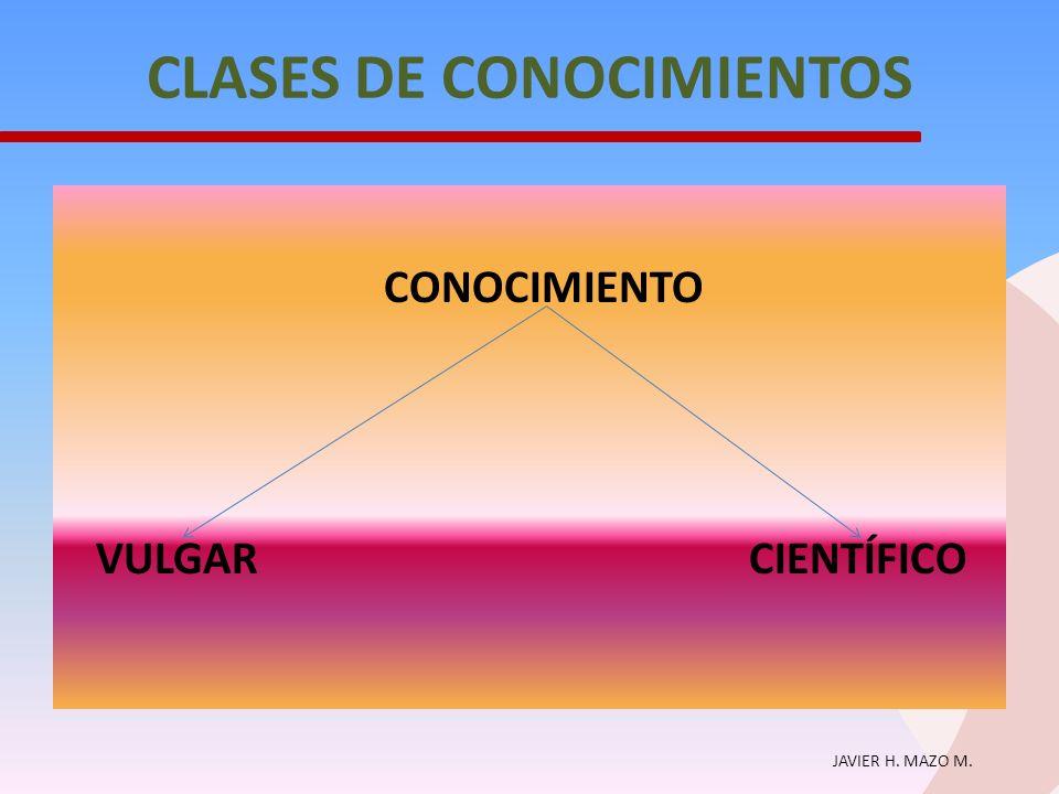 CLASES DE CONOCIMIENTOS