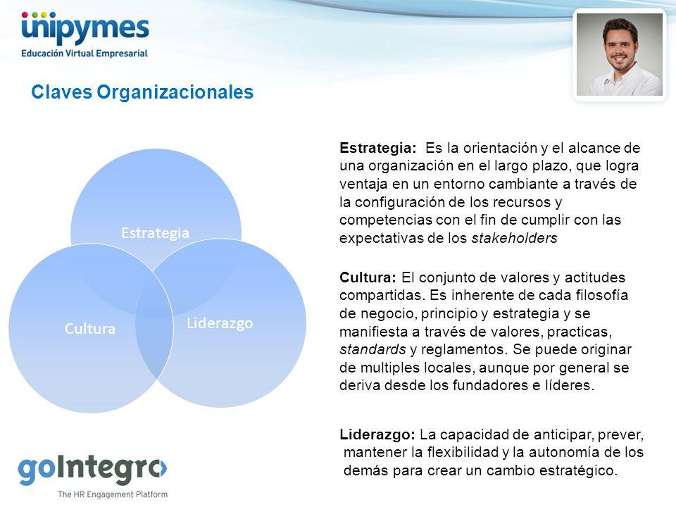 Claves Organizacionales