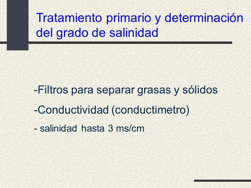 Tratamiento primario y determinación del grado de salinidad