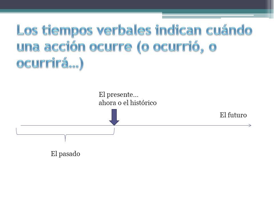 Los tiempos verbales indican cuándo una acción ocurre (o ocurrió, o ocurrirá…)