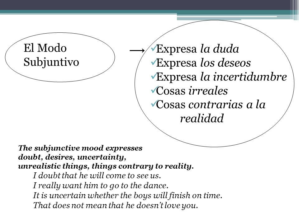 Expresa la incertidumbre Cosas irreales Cosas contrarias a la realidad