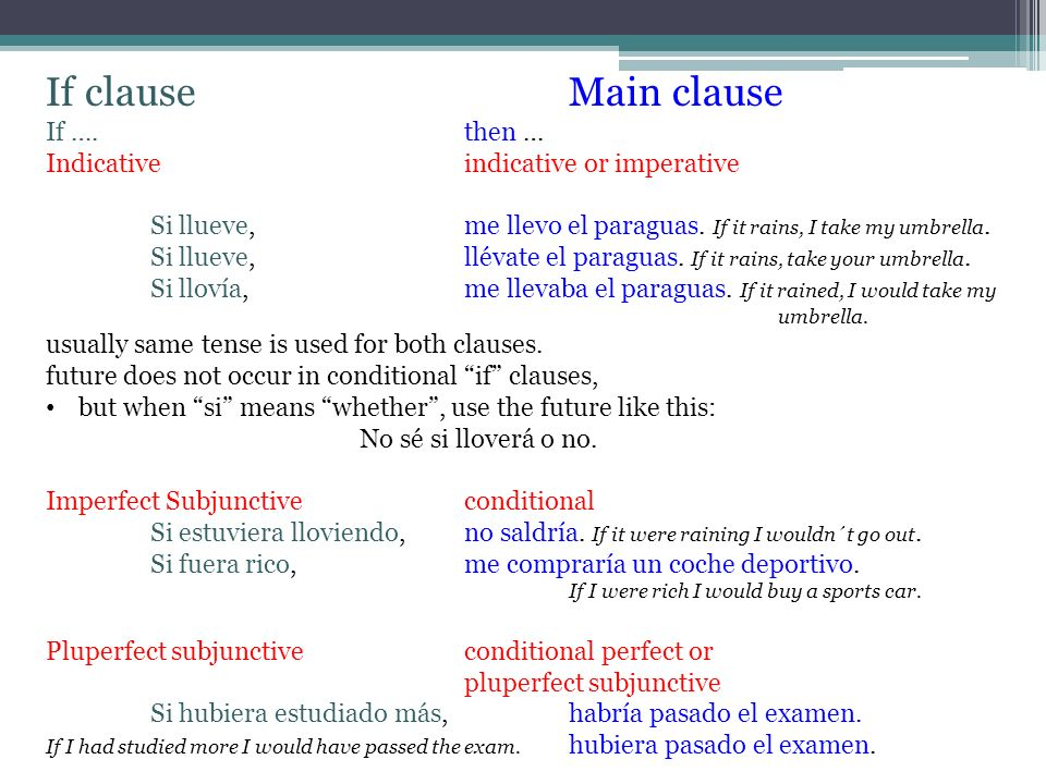 If clause Main clause If …. then … Indicative indicative or imperative
