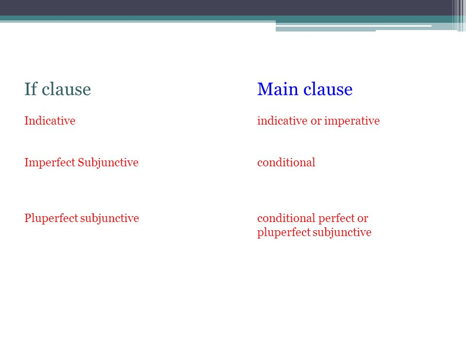 If clause Main clause Indicative indicative or imperative