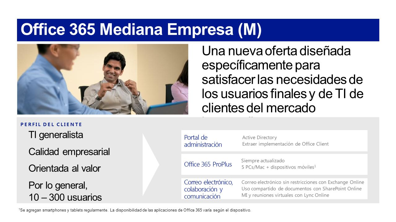 Office 365 Mediana Empresa (M)