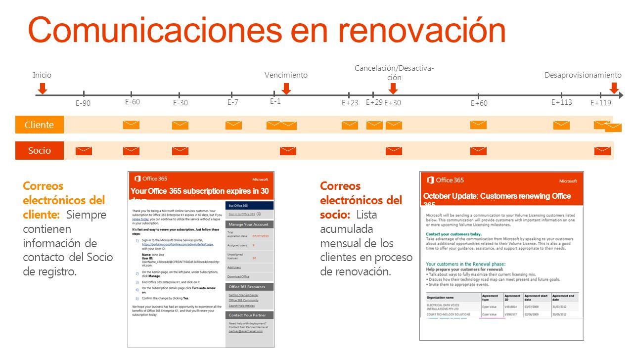 Comunicaciones en renovación