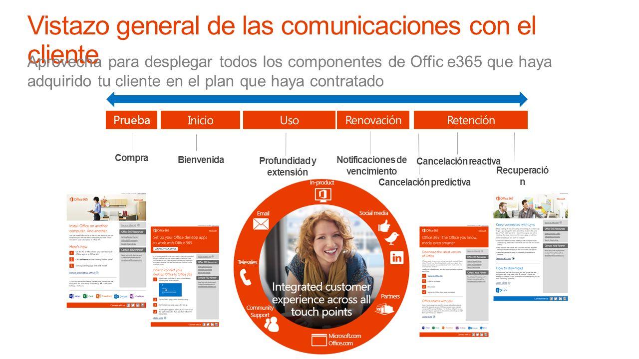 Vistazo general de las comunicaciones con el cliente