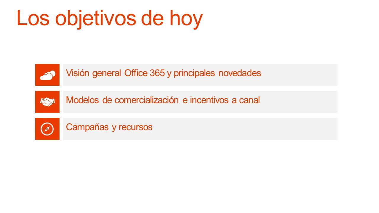 Los objetivos de hoy Visión general Office 365 y principales novedades