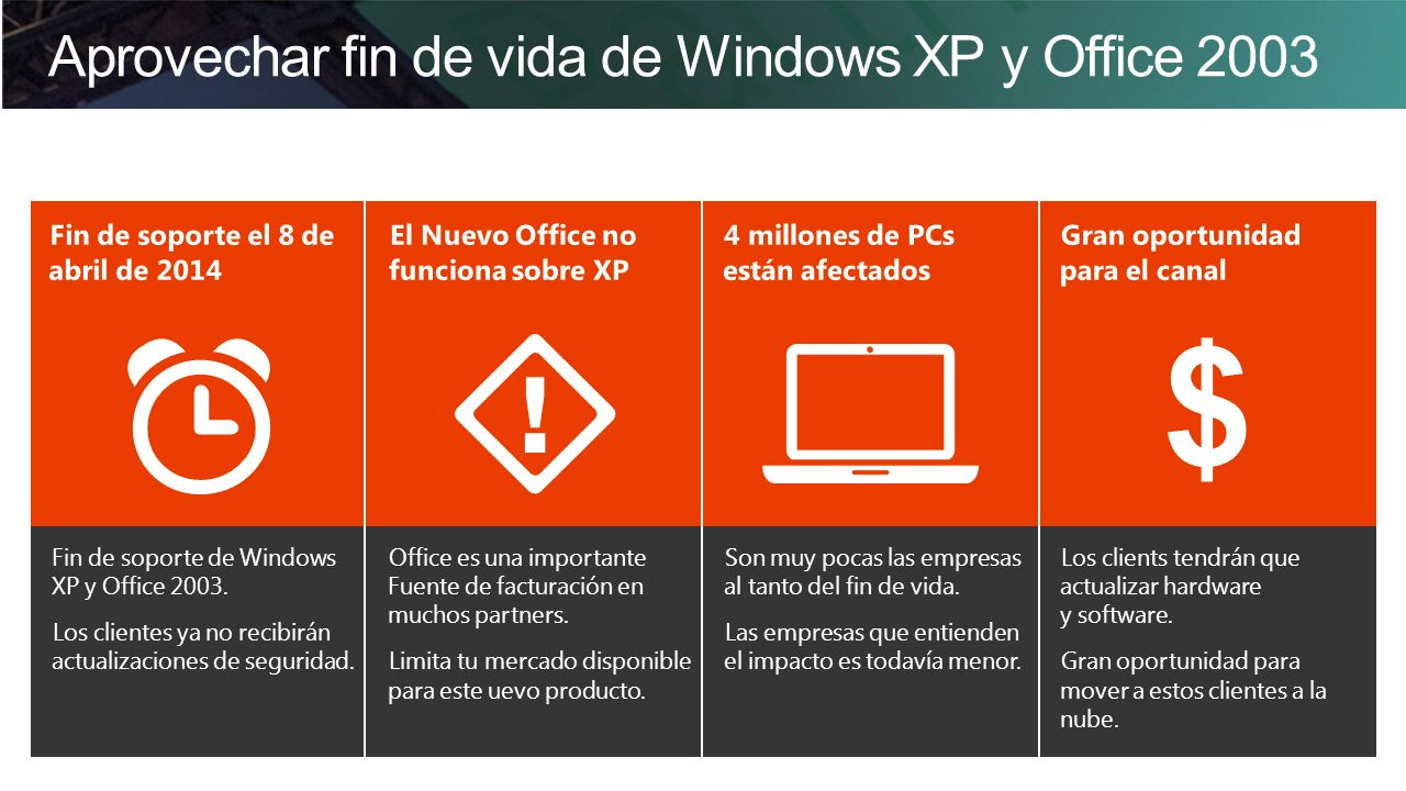 Aprovechar fin de vida de Windows XP y Office 2003