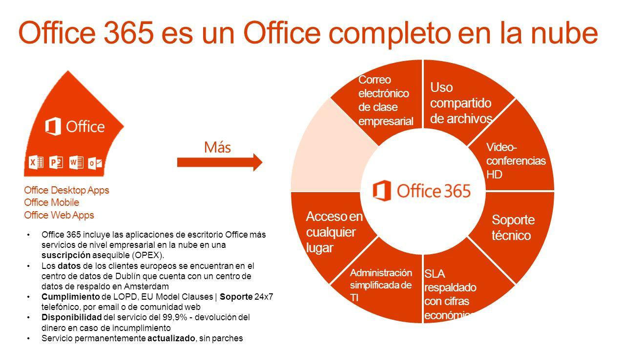 Office 365 es un Office completo en la nube