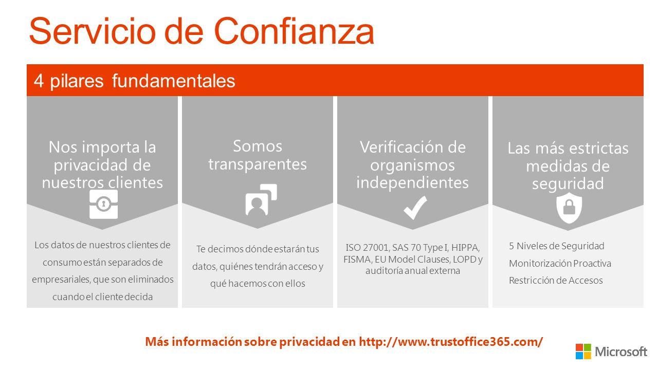 Servicio de Confianza 4 pilares fundamentales