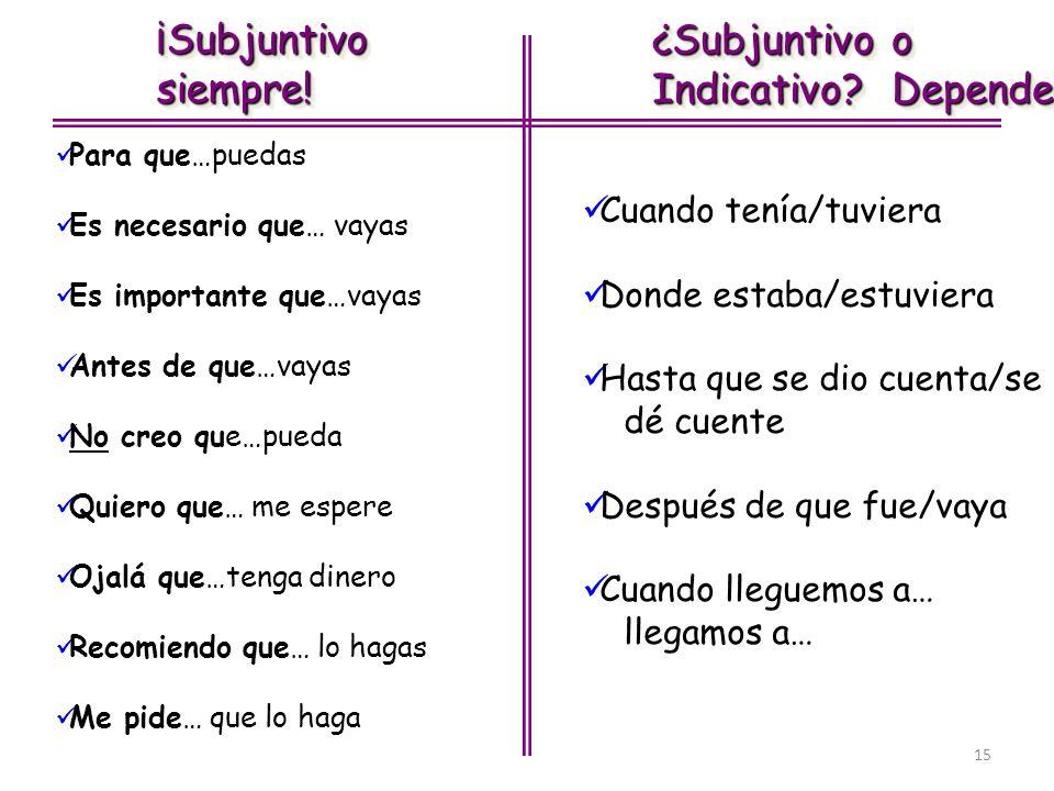 ¡Subjuntivo siempre! ¿Subjuntivo o Indicativo Depende